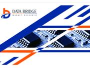 Bild: Data Bridge Market Research