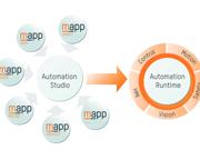Bild: B&R Industrial Automation GmbH