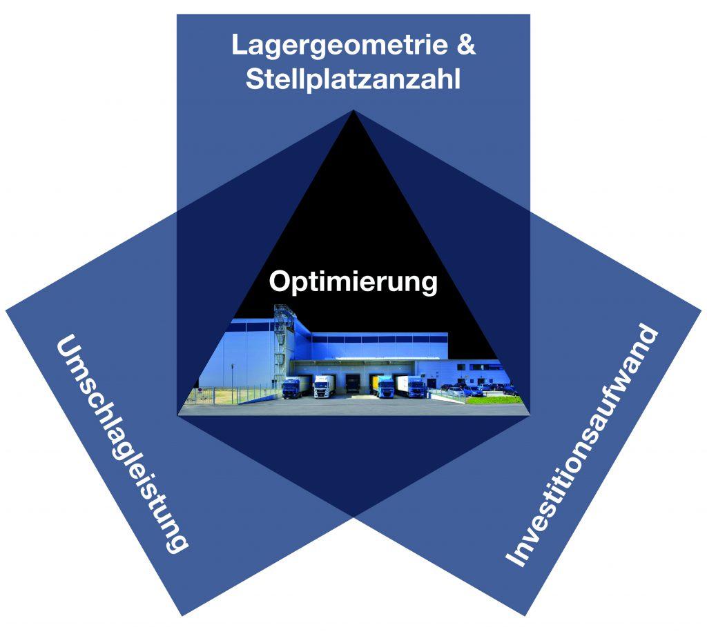 Bild: Hinterschwepfinger Projekt GmbH