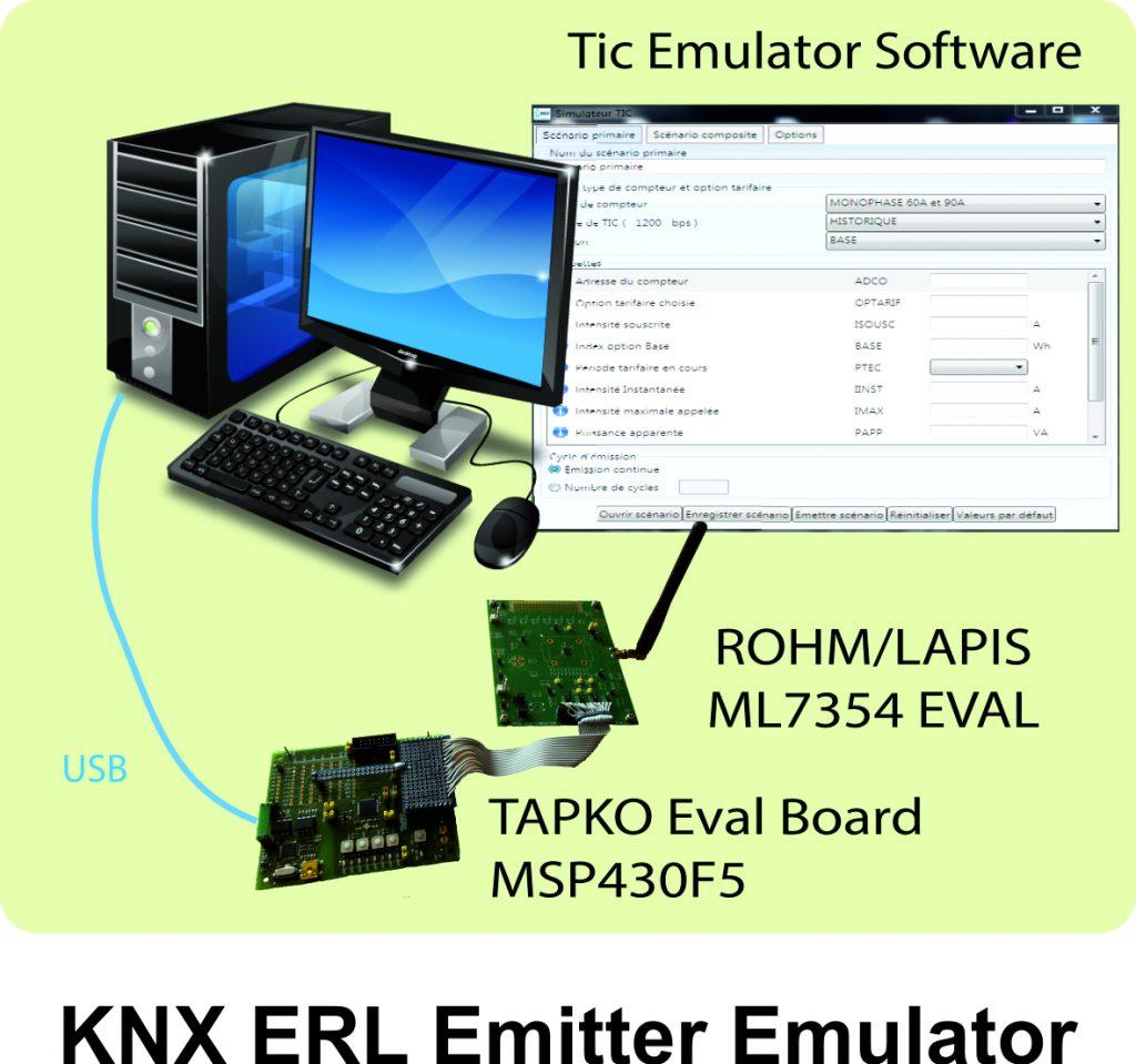 Bilder: Tapko Technologies GmbH
