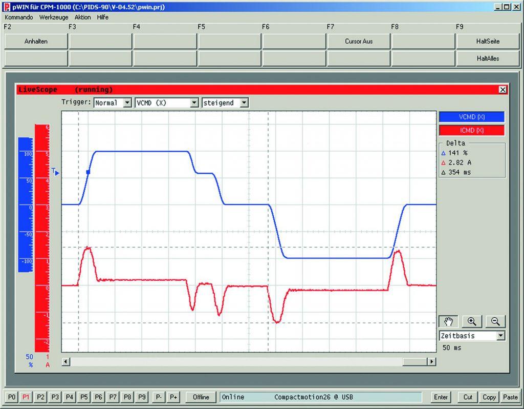 Bild: Promicon Elektronik GmbH + Co. KG