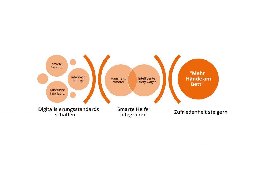 Bild: Techniklotsen GmbH