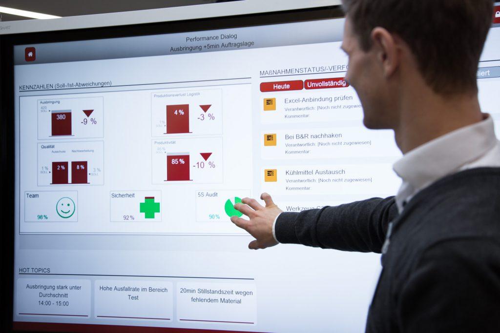 Bild: In-Integrierte Informationssysteme GmbH