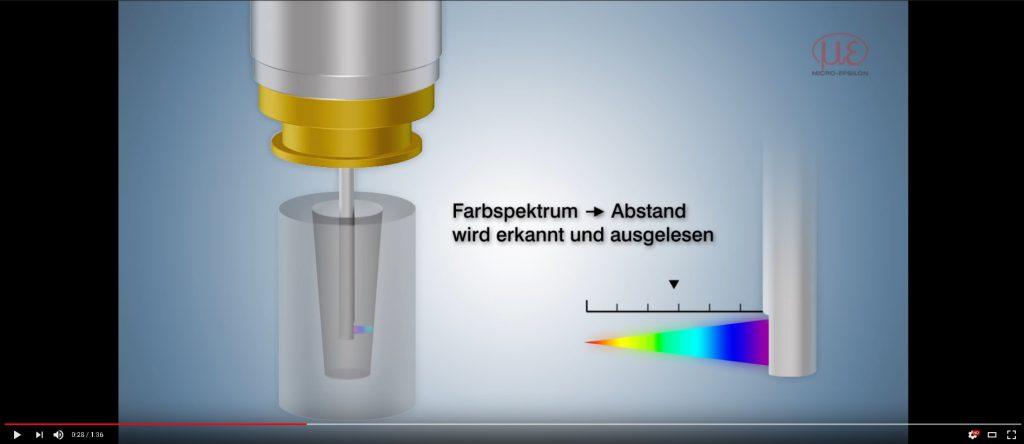 Bild: Micro-Epsilon Messtechnik GmbH & Co. KG