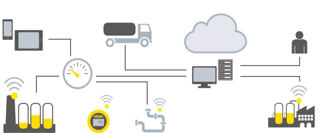 Sensor-Monitoring passend gemacht