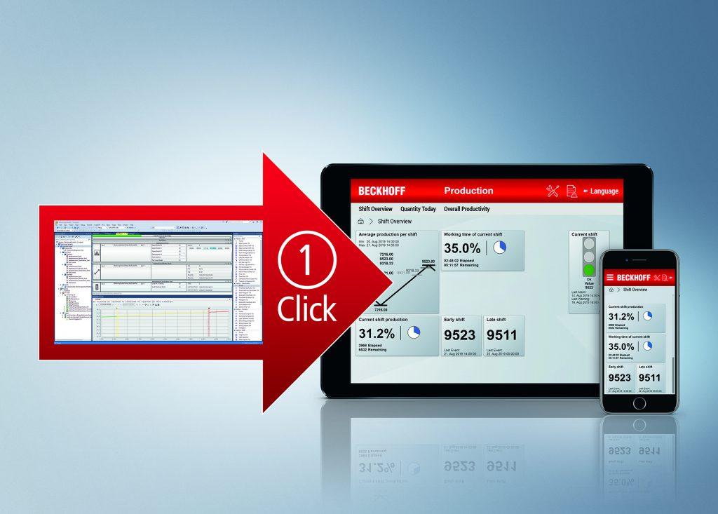 Dashboard-Generierung per Klick