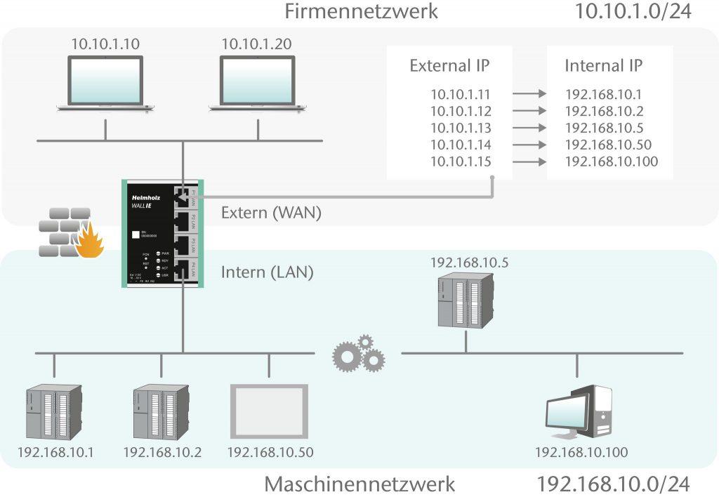 Bild: Helmholz GmbH & Co. KG