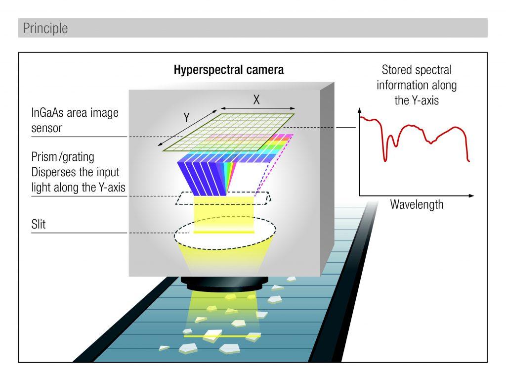 Bild: Hamamatsu Photonics Deutschland GmbH
