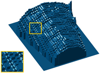 3D-Bilder mit 1.000x höherer Auflösung