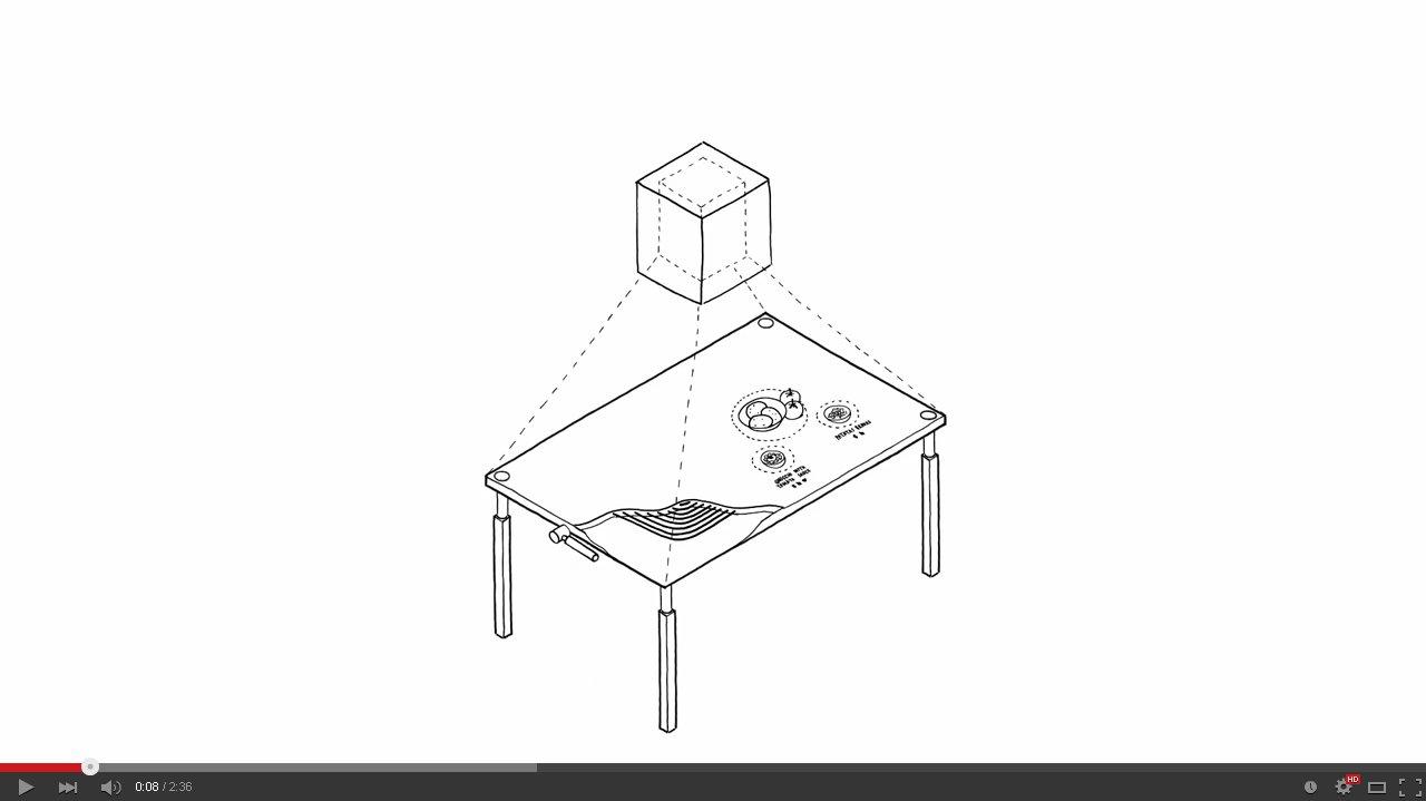 Ikea-Smart-Table