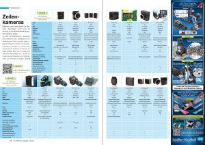 Marktübersicht Zeilenkameras