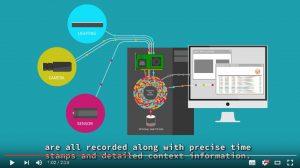 Video: Framegrabber als Datenlogger