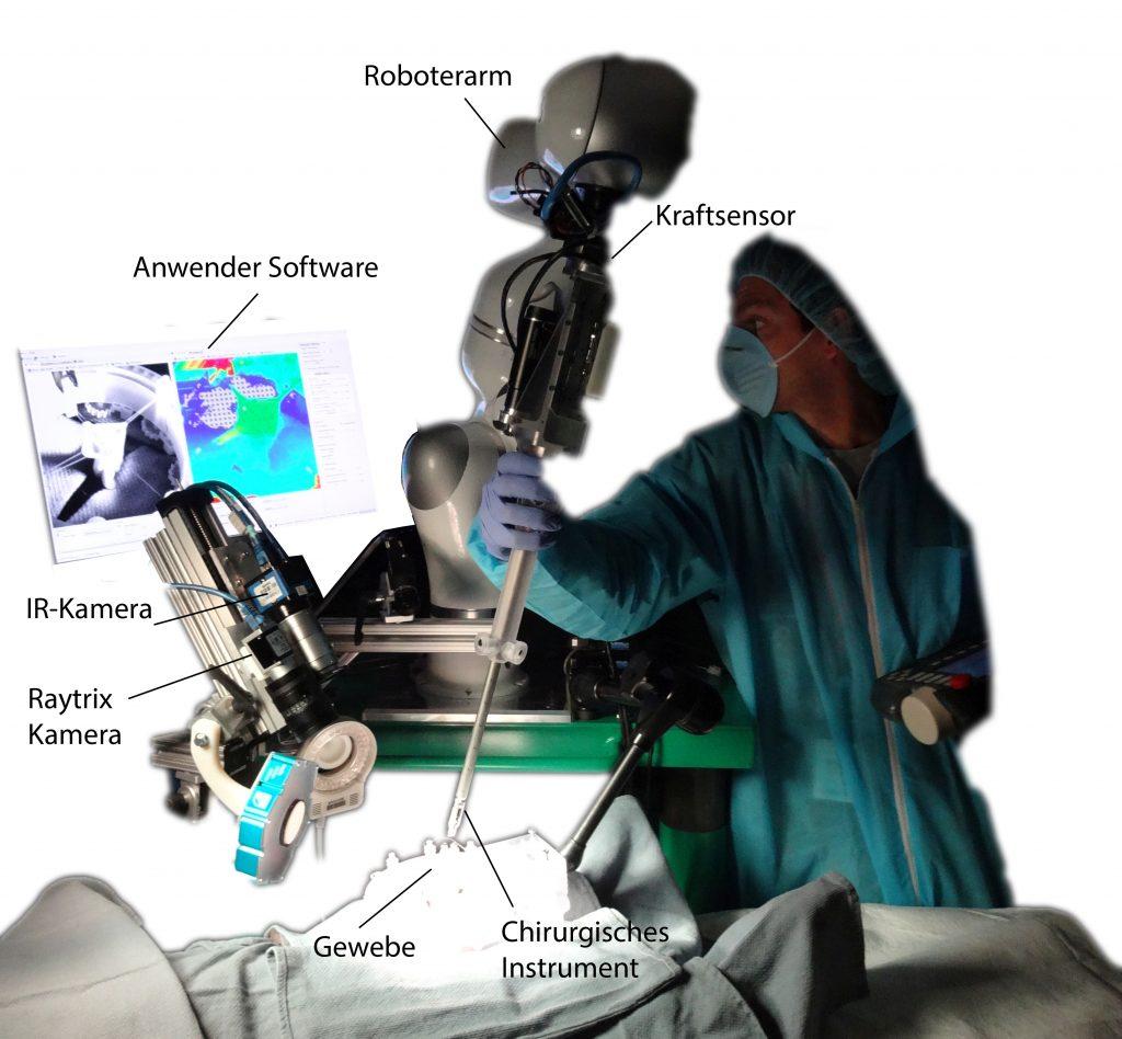 Autonomer OP-Roboter