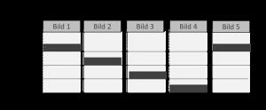 Schematischer Aufbau des PS-Systems bestehend aus Standard LED-Modulen (links). Taktsignal für ein PS-System bestehend aus vier LED-Modulen (rechts). (Bild: Hochschule Ravensburg-Weingarten)