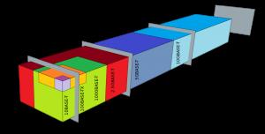 Ethernegeschwindigkeiten mit den zugehörigen Kabelkategorien. 2,5 Gbase-T und 5 Gbase-T (Bild: Per Mejdal Rasmussen, Wikimedia commons, llizenziert unter der Creative-Commons-Lizenz ?Namensnennung ? Weitergabe unter gleichen Bedingungen 4.0 international?, https://creativecommons.org/licenses/by-sa/4.0/legalcode)