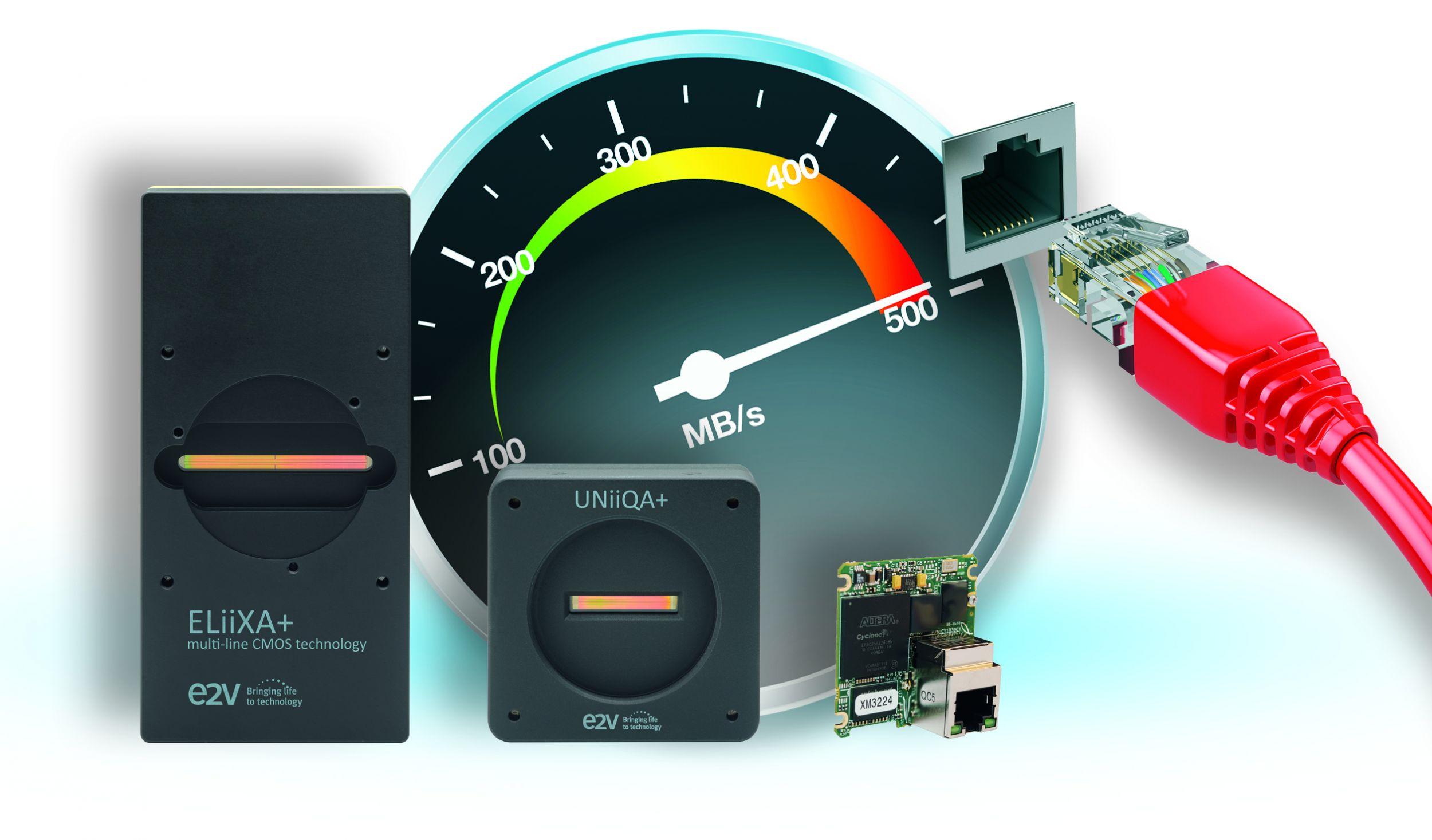 GigE Vision auf 5Gbps beschleunigen