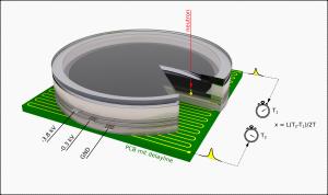 Prinzipskizze des flugzeitauflösenden Sensors der Neutronenkamera (Bild: Proxivision GmbH)
