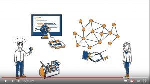 Video: Was ist eigentlich Embedded Vision?