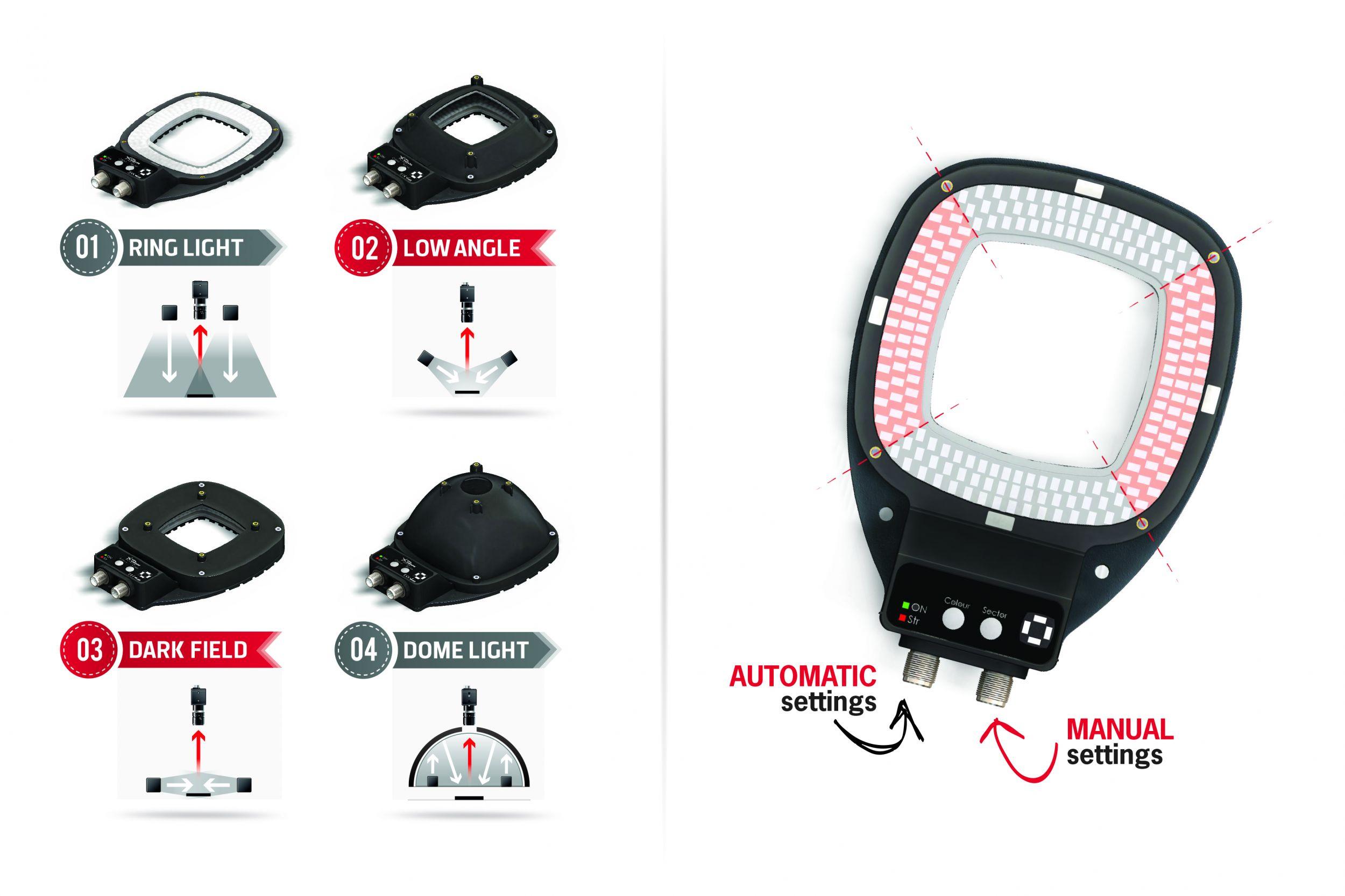 Modular Concept LED illumination