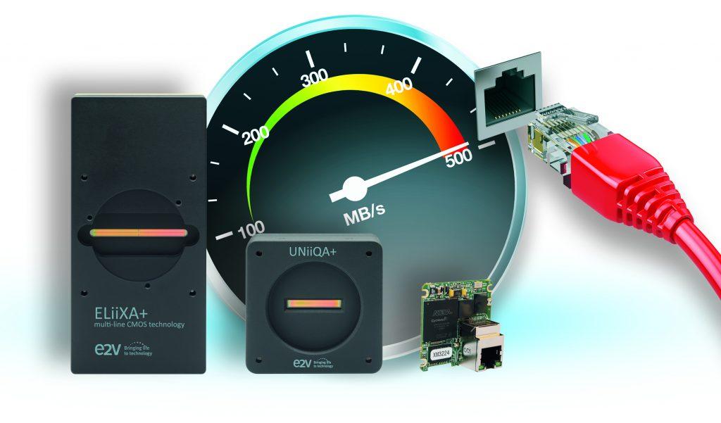 GigE Vision mit nBase-Tauf 5Gbps beschleunigen