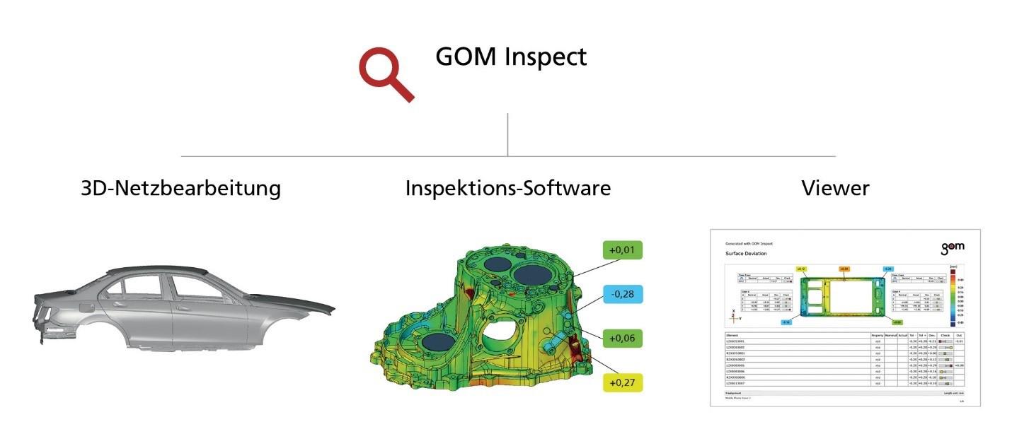 GOM-Inspect-Einführungsseminare