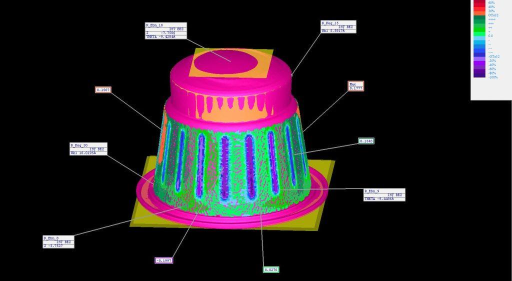 CT im Monoblock-Design