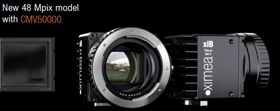 8K Camera with 48MP