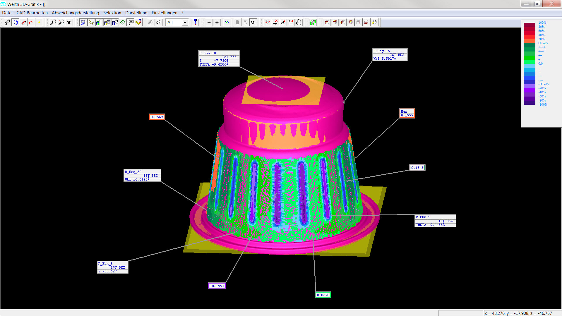 Kompaktes KMG mit CT-Sensor