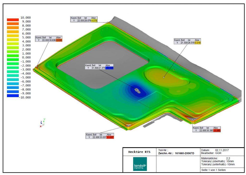 Der T-Scan zeichnet sich durch Scangeschwindigkeit und präzise Messergebnisse aus. Die Ergebnisse sind am schirm in der Software direkt zu sehen. (Bild: Landolt Engineering)