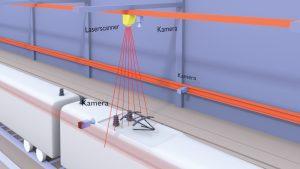 Schematischer Aufbau des DA-MI-KA Systems (Bild: PSI Technics GmbH)