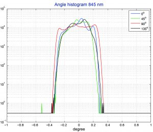 (Bild: HCI Heidelberg Collaboratory for Image Processing)