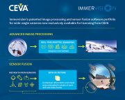 Bild: Ceva, Inc.