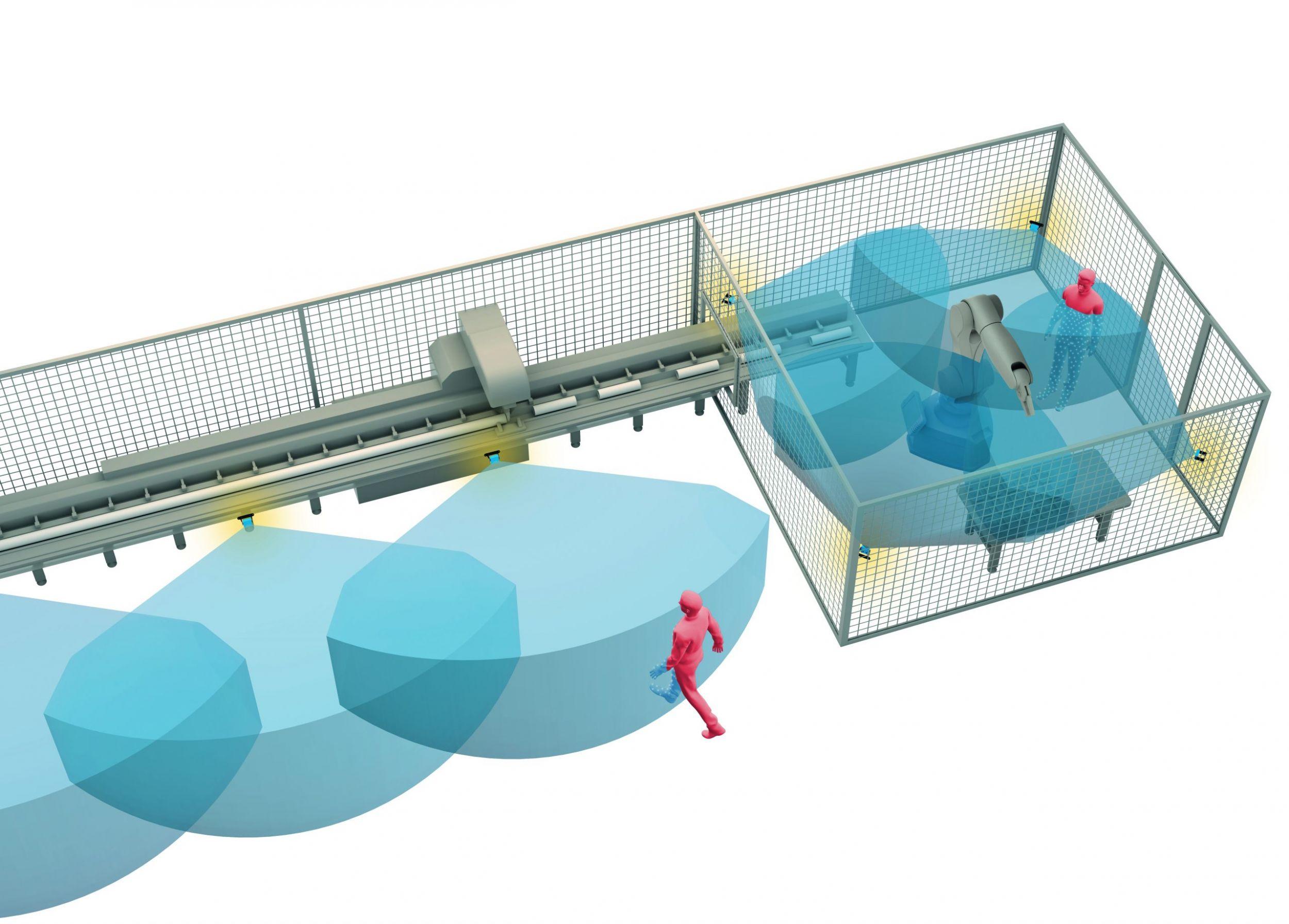 SIL2/Pld radar-based sensor system for access protection