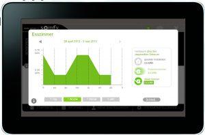 Die Kurve auf der TaHoma-Oberfläche zeigt den Stromverbrauch für verschiedene Zeiträume an. (Bild: Somfy GmbH)