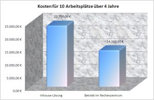 (Bild: PDS Programm & Datenservice GmbH)