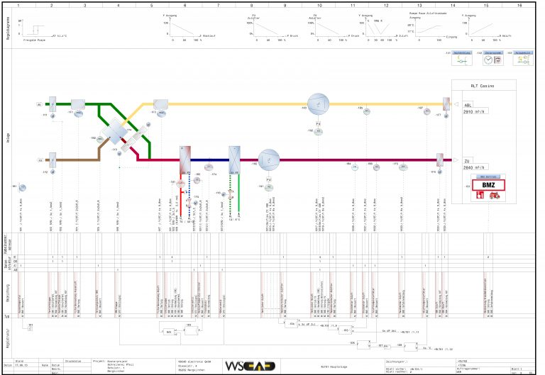 CAD/CAE-Software von WSCAD: