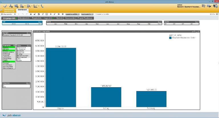 Handwerkersoftware und Apps für Monteure