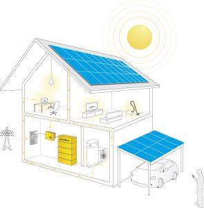 (Bild: Solarworld AG)