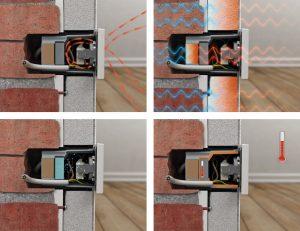 Mit der neuen zweiteiligen Geräte-Verbindungsdose für Innendämmung von Kaiser lassen sich Schalter, Steckdosen und andere elektrische Geräte dauerhaft, sicher und wärmebrückenfrei in den unterschiedlichsten Innendämm-Systemen installieren. (Bild: Kaiser GmbH & Co KG)