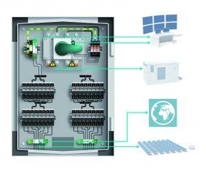 Der GAK et das zentrale Element zwischen der Anschlusstechnik der Strings und dem Schutz von PV-Anlage und Messsystem ? Ziel ist ein kostengünstiges Datennetzwerkkonzept im übergeordneten Park-Management (Bild: Phoenix Contact Deutschland GmbH)