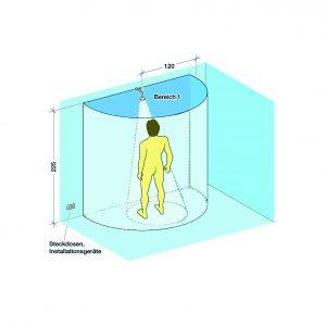 Bei bodenebenen Duschen gibt es nur den Bereich 1, in dem ein Elektroanschluss grundsätzlich nicht zulässig ist. (Bild: Geberit Vertriebs GmbH)