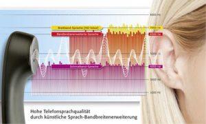 Hohe Telefonsprachqualität dürch künstliche Sprach-Bandbreitenerweiterung (Bild: IHK Braunschweig)