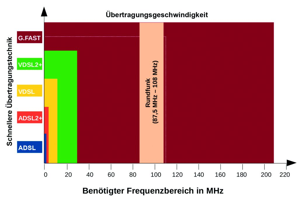 Beste Verkabelungsschema Für Die Klimaanlage Des Betreibers Ideen ...