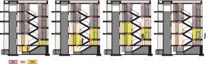Durch die Guided-Light-Funktion in den Treppenhäusern des Gebäudes sind Mitarbeiter, die das Treppenhaus nutzen, von einer 'Lichtwolke' umgeben. (Bild: B.E.G. Brück Electronic GmbH)