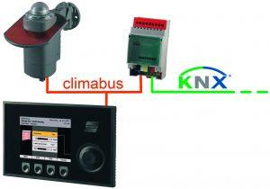 Warema Climatronic Wetterzentrale mit KNX Gateway (Bild: Warema Renkhoff SE)