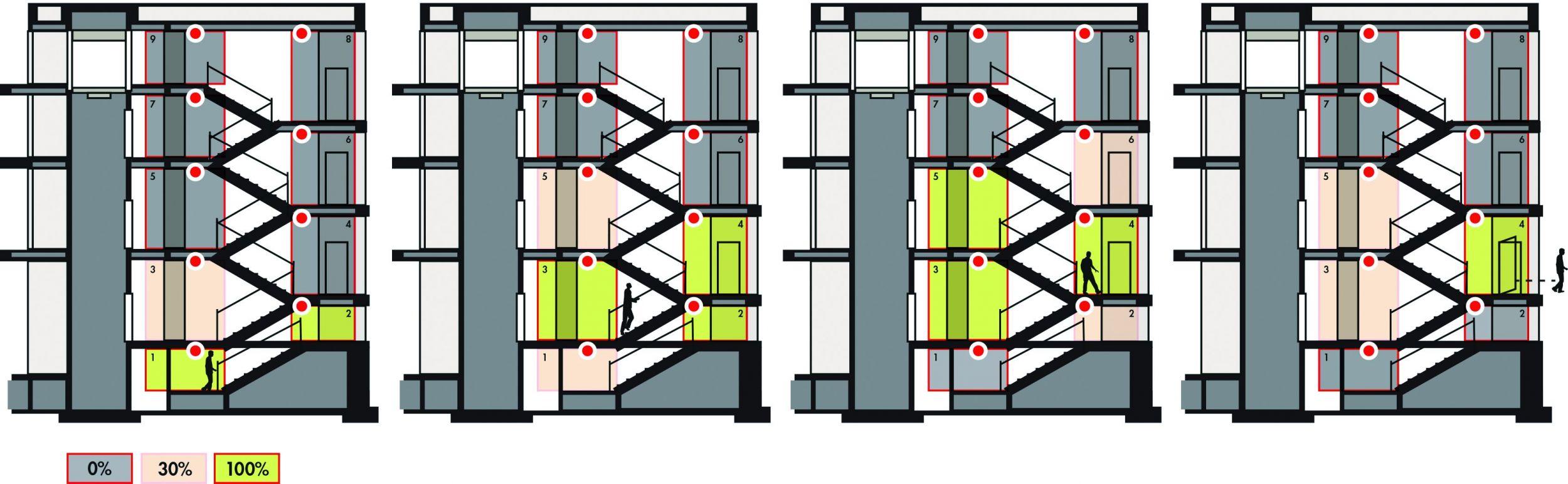 Optimale Lichtregelung in vernetzten Systemen
