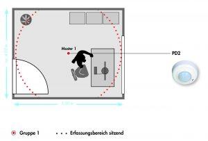 Zu allererst muss der Erfassungsbereich des Melders den Aktionsbereich des Raumnutzers abdecken. (Bild: B.E.G. Brück Electronic GmbH)