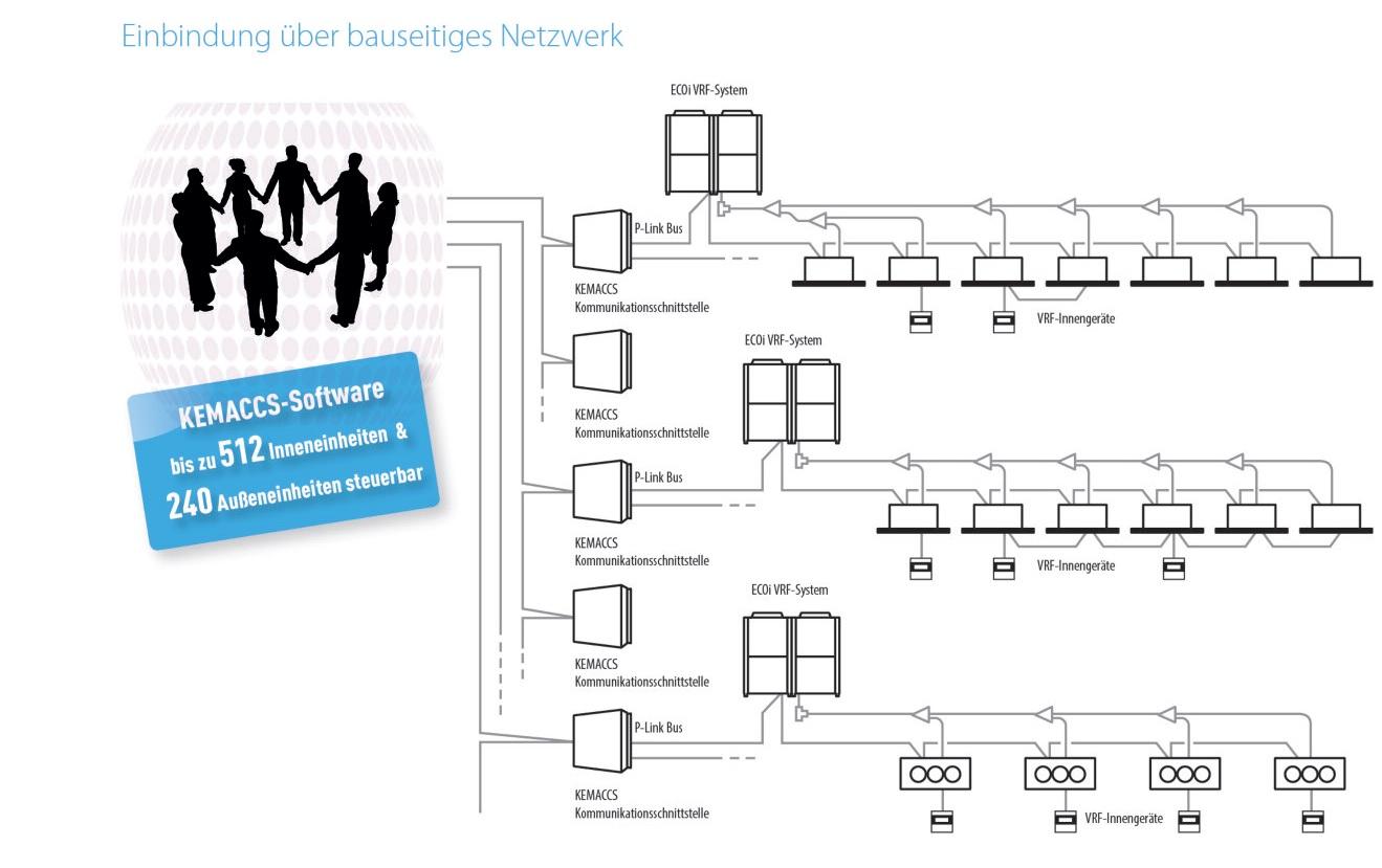 Wunderbar Konventionelles Heizsystem Bilder - Elektrische Schaltplan ...