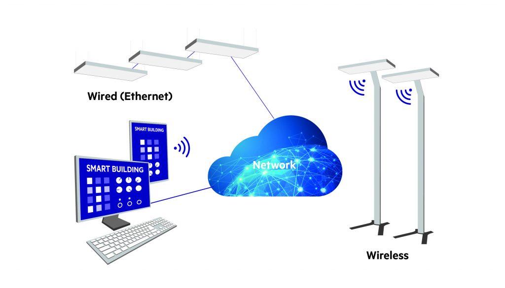 Leuchten werden zum Sensor-Hub von smarten Geb?uden und en die ideale Infrastruktur f?r ein Smart Building, in dem verschiedene Gewerke miteinander vernetzt und gesteuert werden. (Bild: Tridonic GmbH & Co. KG)