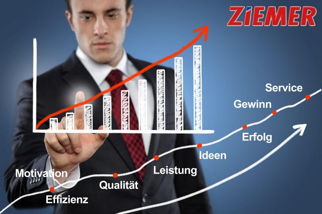 (Bild: Ziemer GmbH Elektrotechnik & Softwareentwicklung)